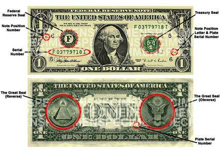 15.dc dollar