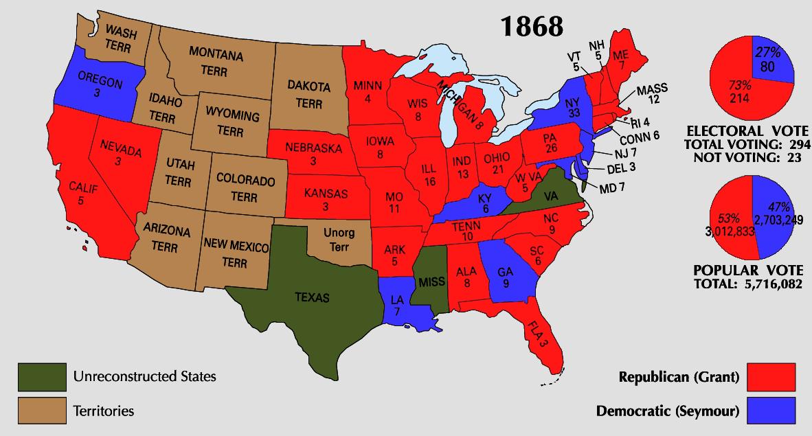 10.06.1868 election